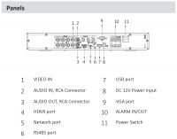 Artikelbild D-XVR7208A-4K-I2 (4) --ite