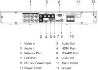 Artikelbild D-XVR5208A-4KL-I2 (5) --ite