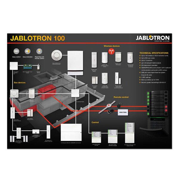 """JABLOTRON A1 Poster - System- und Komponentenübersicht """""""