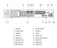 Artikelbild D-XVR5416L-4KL-I2 (3) --ite