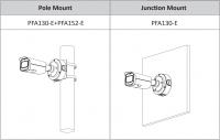 Artikelbild D-IPC-HFW2431T-ZS-S2 (3) --ite