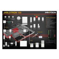 Artikelbild JABLOTRON A1 Poster - System- und Komponentenübersicht