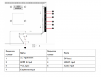 Artikelbild D-DHL32-F600 (3) --ite