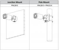 Artikelbild D-HAC-HFW1500R-Z-IRE6-POC (2) --ite